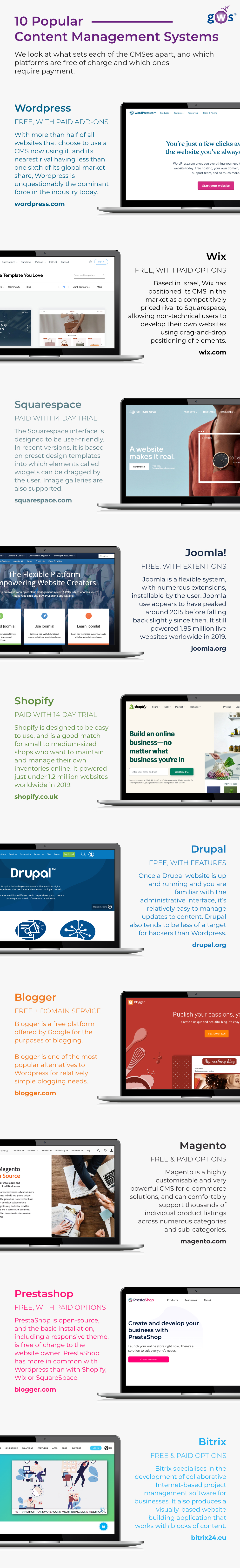 Content Management Systems Review Wordpress Drupal Joomla Wix